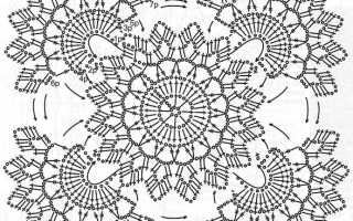 Гигантский бабушкин квадрат. Схема вязания и описание